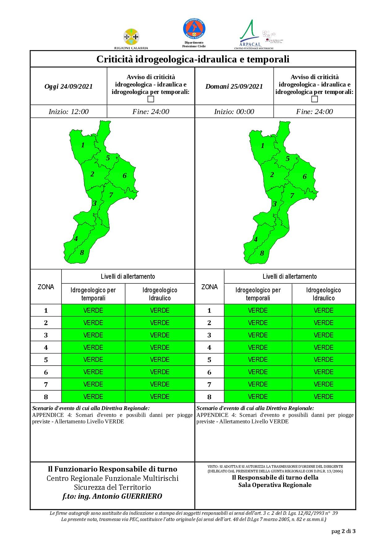 Criticità idrogeologica-idraulica e temporali in Calabria 24-09-2021
