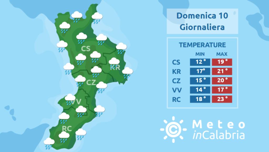 Domenica di maltempo su tutta la Calabria