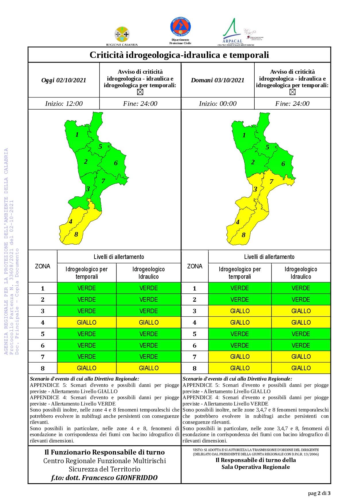 Criticità idrogeologica-idraulica e temporali in Calabria 02-10-2021