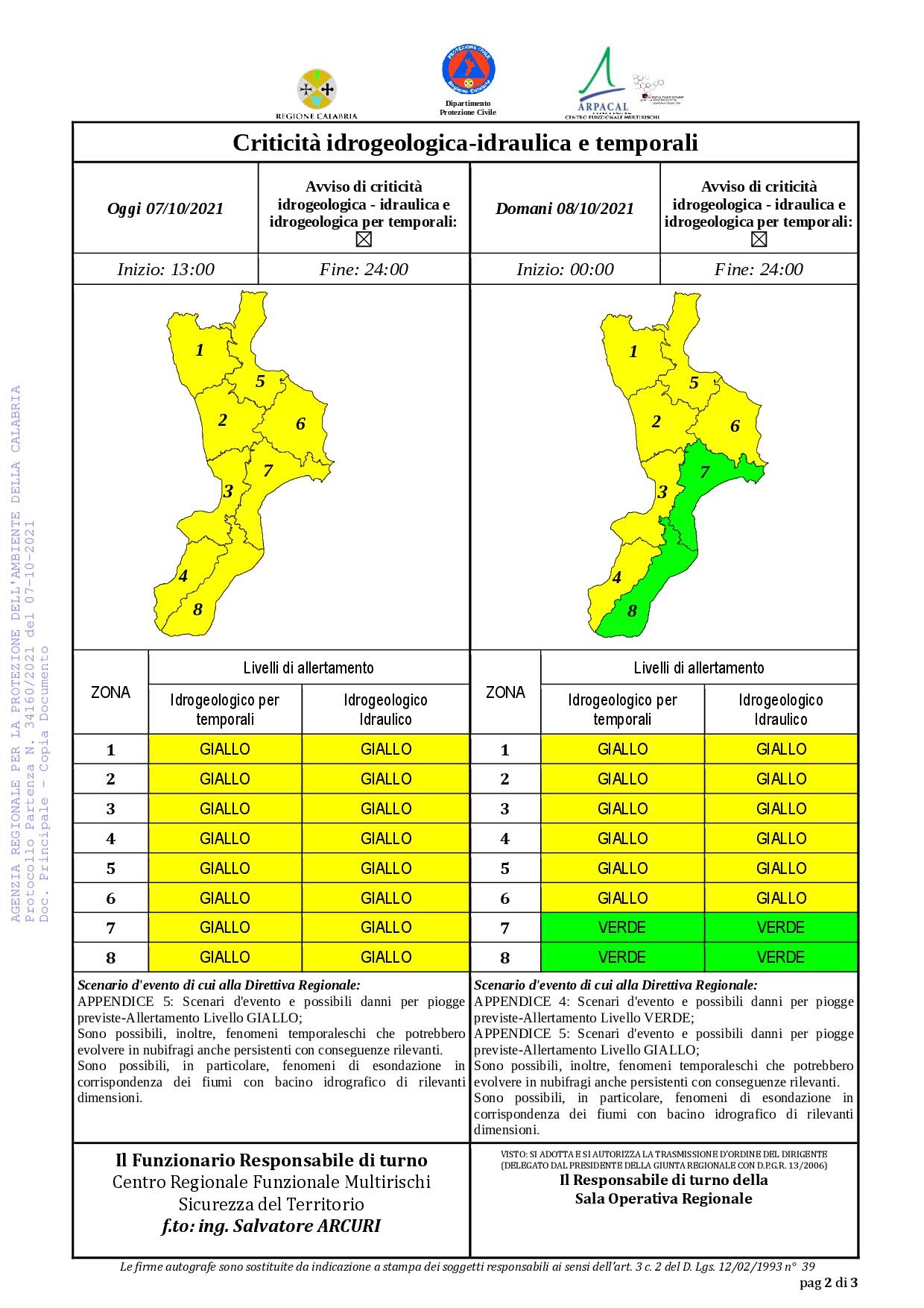 Criticità idrogeologica-idraulica e temporali in Calabria 07-10-2021